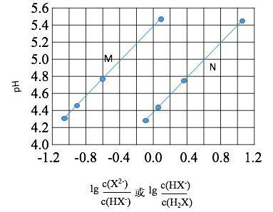 化学7.jpg