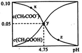 化学8.jpg