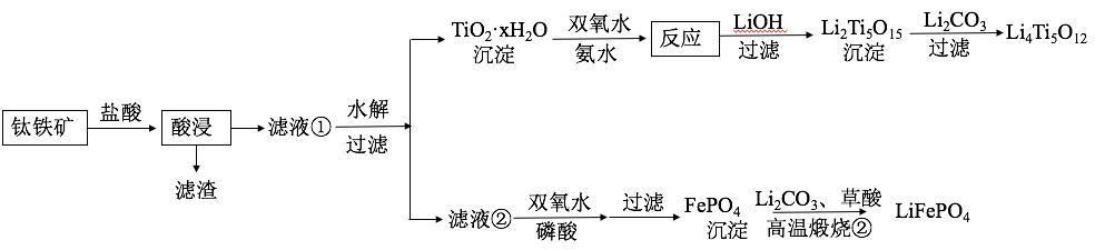 化学9.jpg