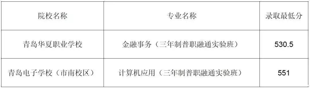 中考填报志愿必备5.jpg