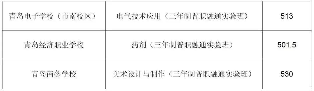 中考填报志愿必备6.jpg
