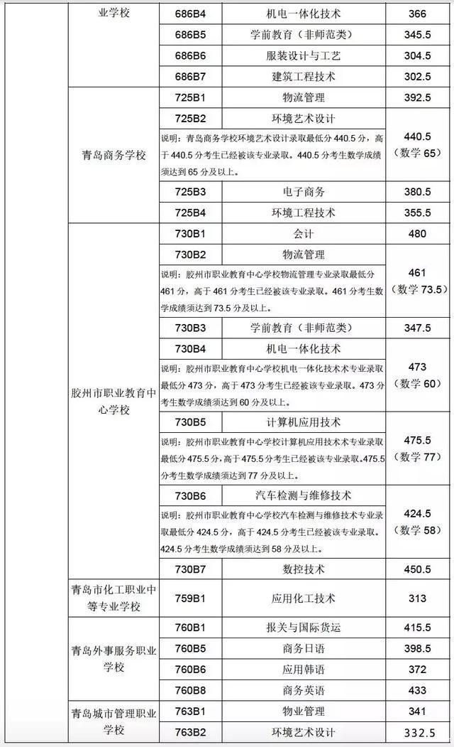 中考填报志愿必备10.jpg
