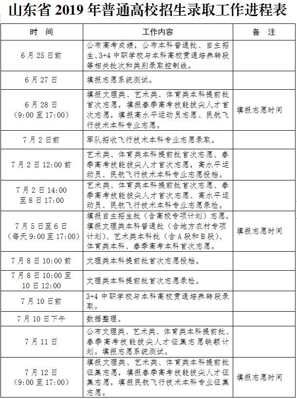 2019山东高考招生录取意见出台1.jpg
