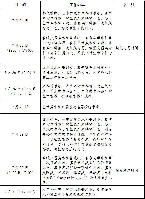 2019山东高考招生录取意见出台3.jpg