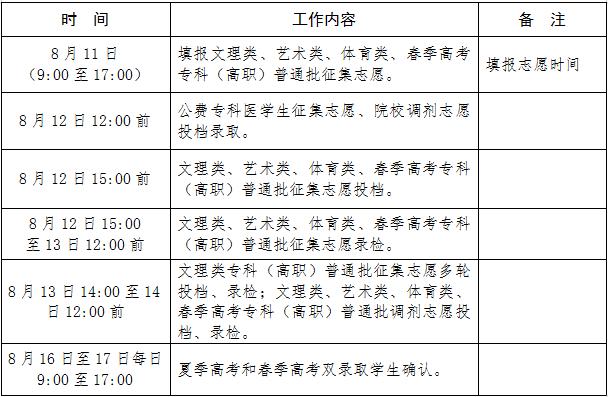 2019山东高考招生录取意见出台5.png