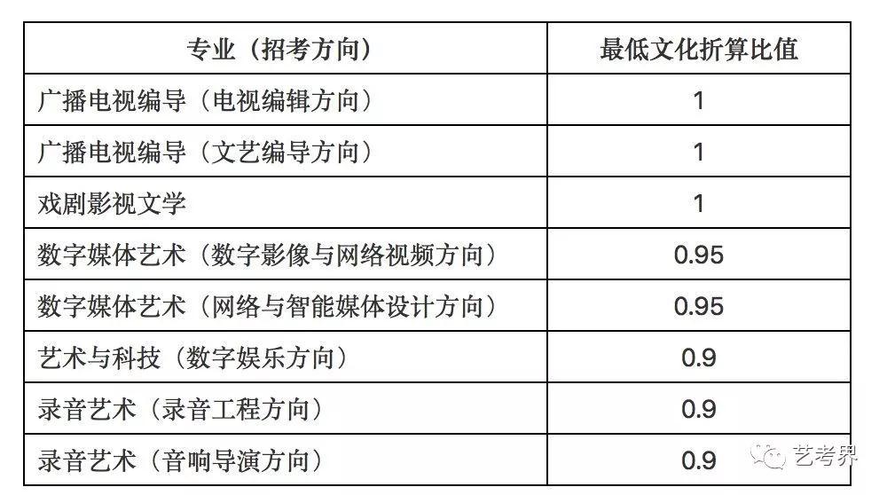 中国传媒大学1.jpg